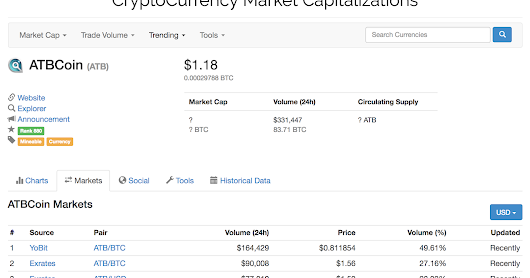 ATB Coin appeared on coinmarketcap.com