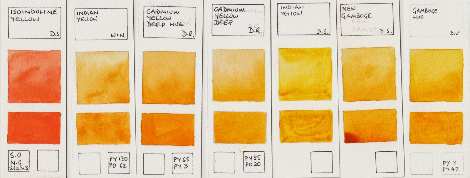 Jane Blundell Artist: Watercolour Comparisons 7 - Yellows