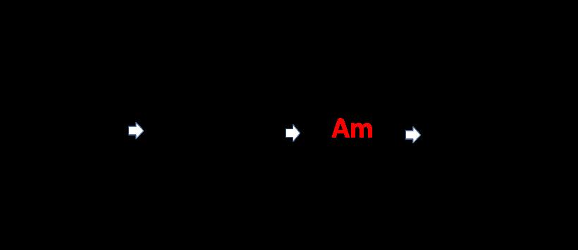 いちにの: 相対性理論「TOWN AGE」でどこが変わったか