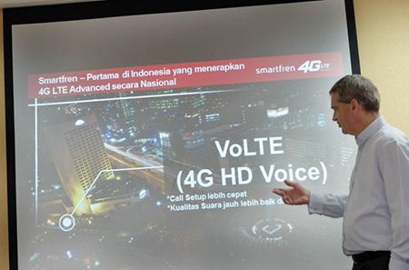 Penerapan Teknologi VoLTE pada Operator Jaringan