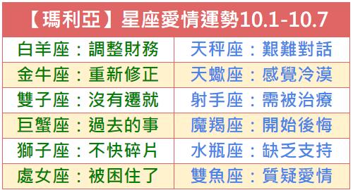 【瑪利亞】星座愛情運勢10.1-10.7