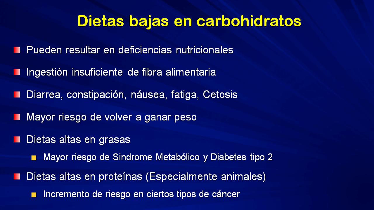 diabetes y dietas sin carbohidratos