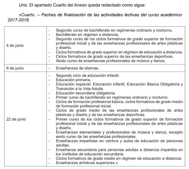 Calendario Educacyl.Ampa Ies Alonso De Madrigal Avila Ampaalonsomadrigal Gmail Com 2018