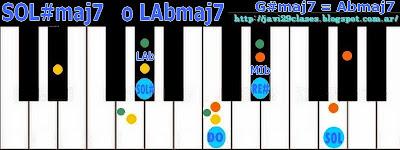 acorde de piano chord séptima mayor SOL#7+ o LAb7+ = SOL#7M = LAb7M