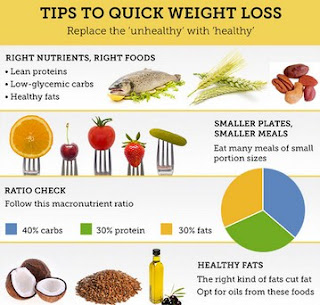 Weight Losing Tips