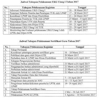 Jadwal Pelaksanaan UKG Ulang 1 Tahun 2017