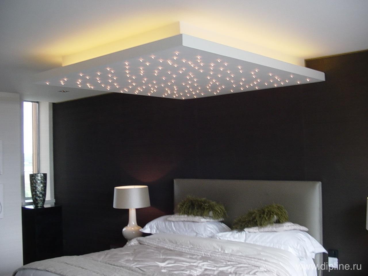 toutes les astuces pour un int rieur la d co led le ciel lumineux en led pour garder la. Black Bedroom Furniture Sets. Home Design Ideas