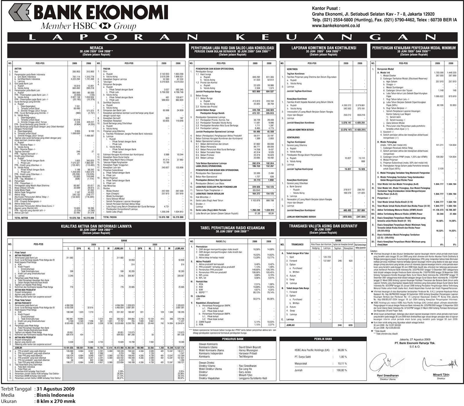 Contoh Laporan Pkl Ekonomi Syariah Contoh Judul Karya Tulis Ilmiah Dalam Bentuk Makalah Contoh Laporan Keuangan Bank Mbegedut Blog