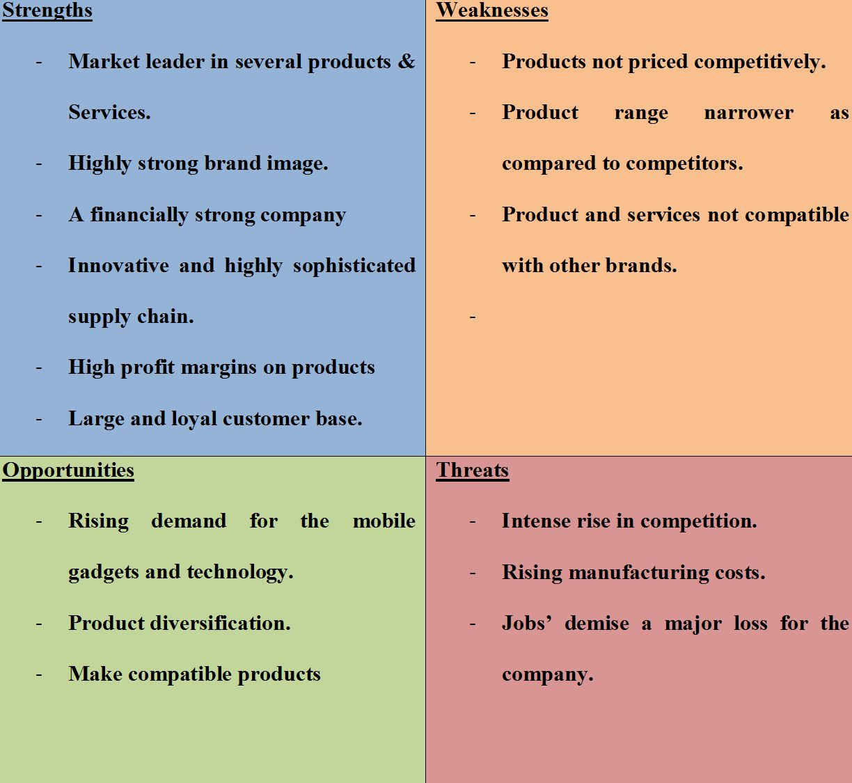 swot analysis for apple inc