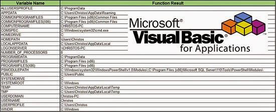 Using Windows Environment Variables In VBA