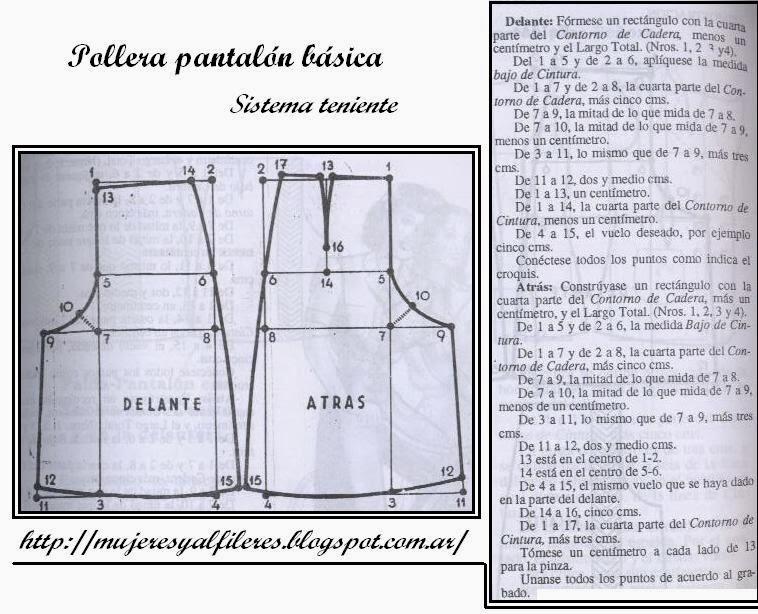 Mujeres Y Alfileres: Molde De Pollera-Pantalón Del Sistema