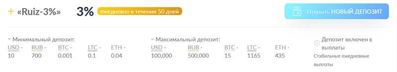 Инвестиционные планы RuizCoin