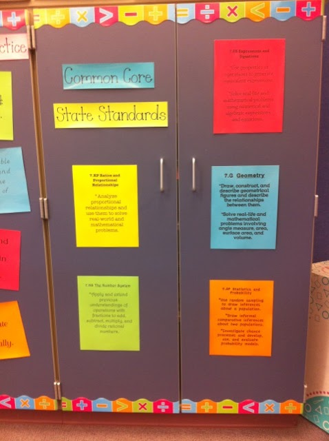 Middle School Math Rules Classroom Photos Part I