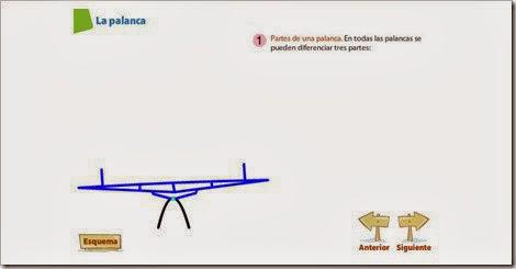 http://www.primaria.librosvivos.net/archivosCMS/3/3/16/usuarios/103294/9/la_palanca_cas_cono5EP_ud7/la_palanca.swf