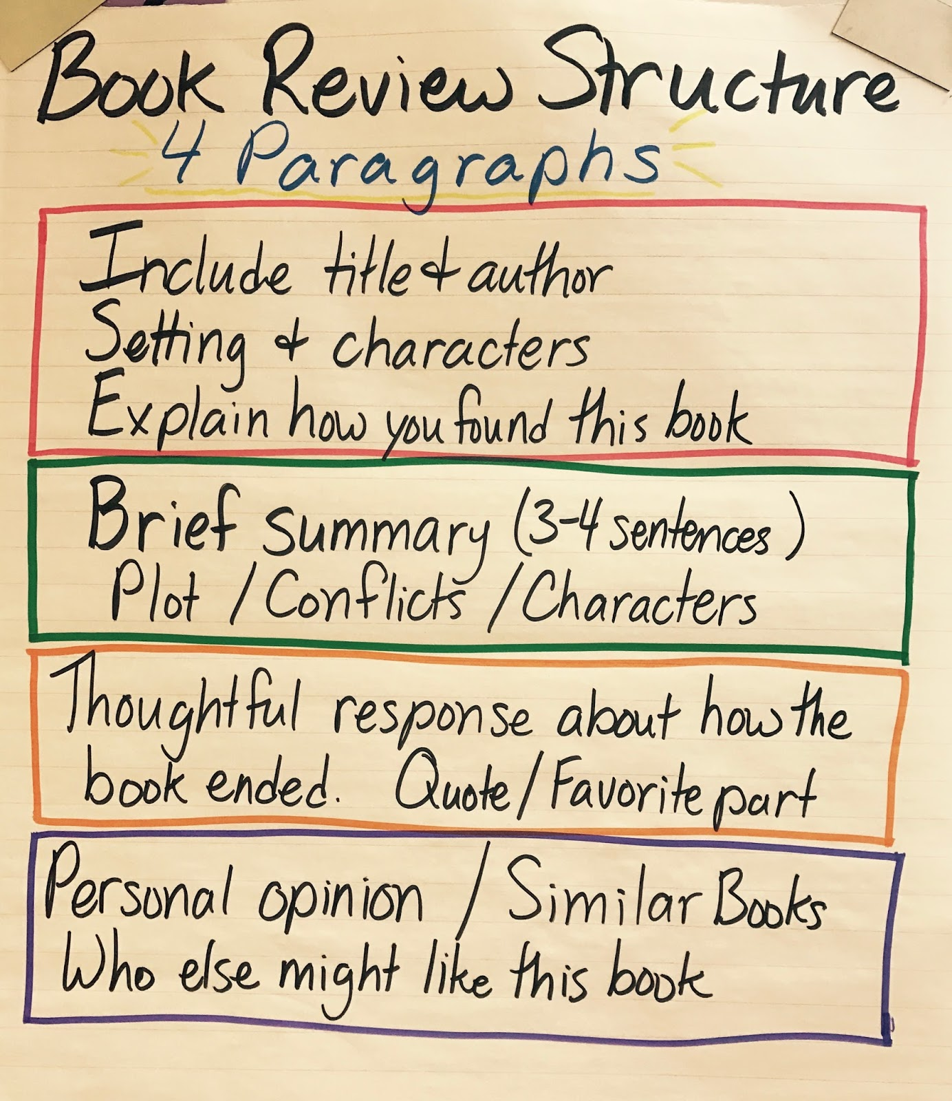english book reviews summary