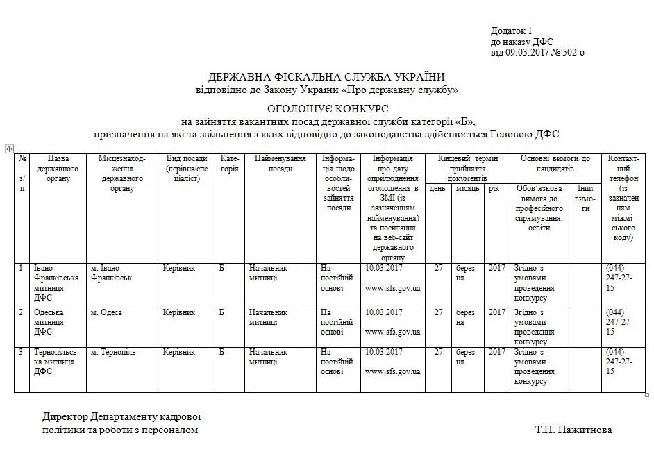 Таможенная декларация формы CN 23 Доверус