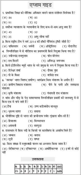 General Awareness 2015 Pdf In Hindi