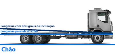 Pára-choque traseiro para caminhões: Resolução 152 do CONTRAN