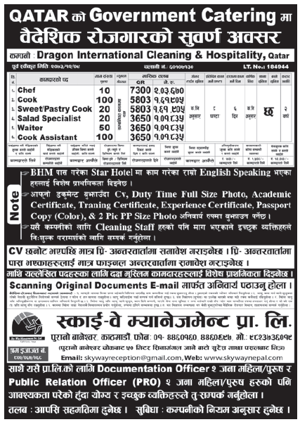 Jobs in Qatar for Nepali, Salary Rs 1,61,905