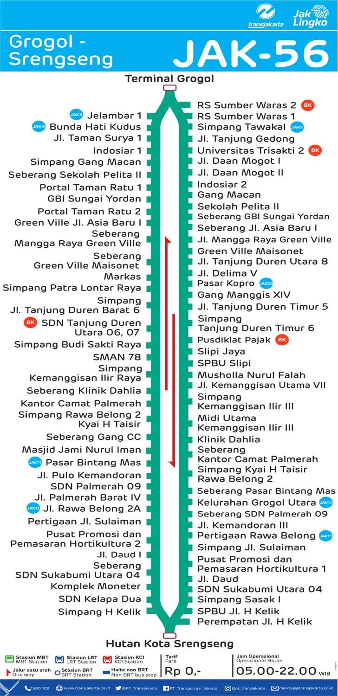 peta rute transjakarta grogol srengseng