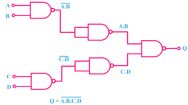 Design of Four Input NAND Gate using two-input NAND Gates
