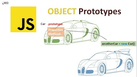 Understand JavaScript Prototypes