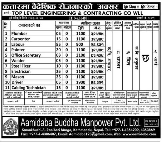 Free Visa, Free Ticket, Jobs For Nepali In QATAR, Salary -Rs.62,000/