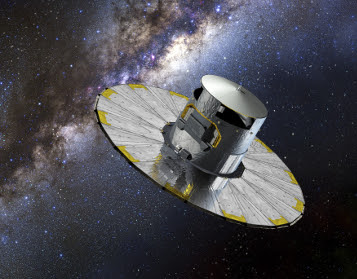 graphic showing Gaia probe in space