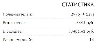 Статистика boatclub.su