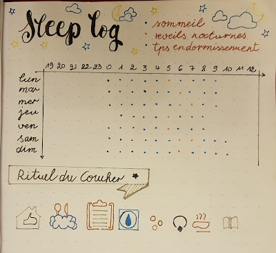 sleep-log-pense-etre-etre-en-forme-semaine6
