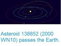 http://sciencythoughts.blogspot.co.uk/2016/11/asteroid-138852-2000-wn10-passes-earth.html
