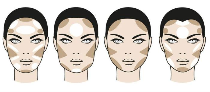 Contouring & Highlighting für jede Gesichtsform