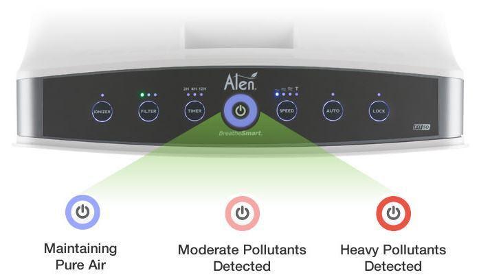 air quality indicator light