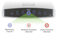 Air Quality Indicator Light shows when pollutants are detected, Alen BreatheSmart FIT50