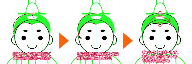 男雛の髪の描き方01