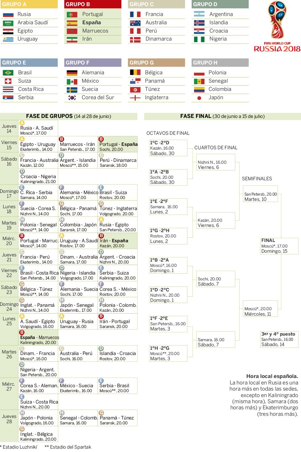 Calendario y grupos del Mundial de Futbol Rusia 2018. Calendario y grupos Mundial Rusia 2018