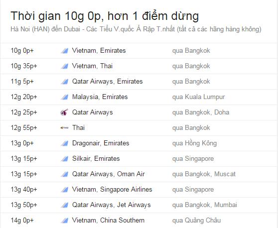 Lịch bay và giá vé máy bay Hà Nội đi Dubai