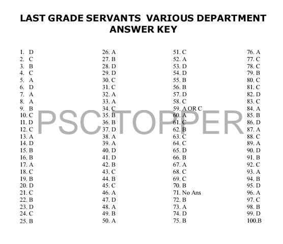 LAST GRADE SERVANTS VARIOUS DEPARTMENT (071-17) Kollam