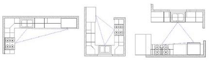 Layout kitchenset cabinet