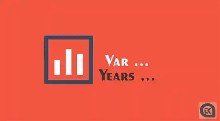 Cara Membuat tahun Otomatis di Copyright Blog