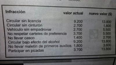 nuevas multas uruguay 2016