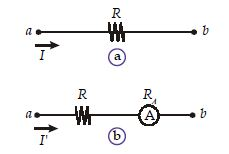 Alat-Alat Untuk Mengukur Kuat Arus dan Tegangan Listrik (Voltmeter dan Amperemeter atau Ammeter)