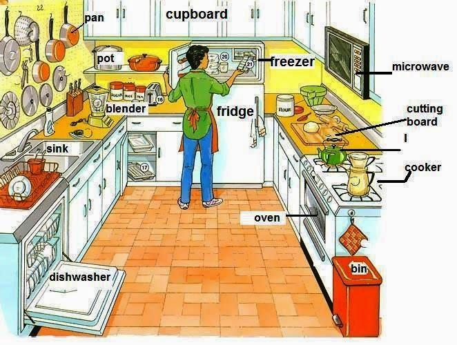 Будет холодильник английски