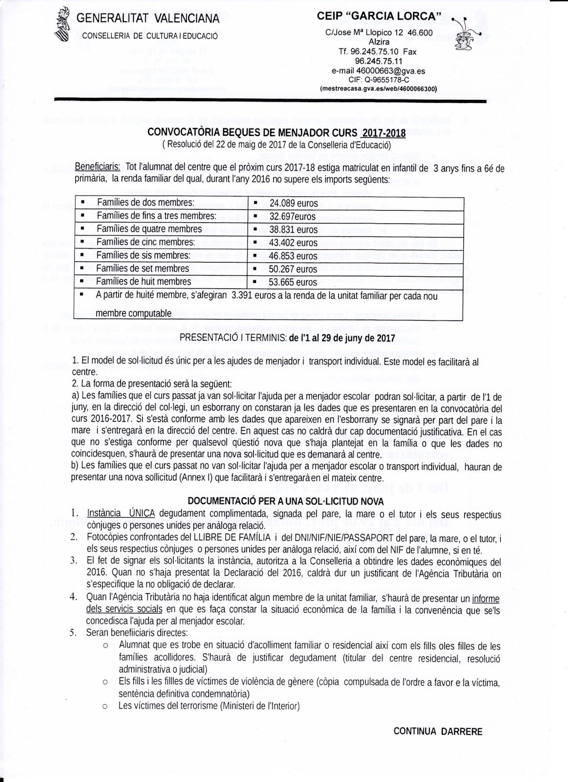 Emejing Becas De Comedor Comunidad Valenciana Contemporary - Casa ...