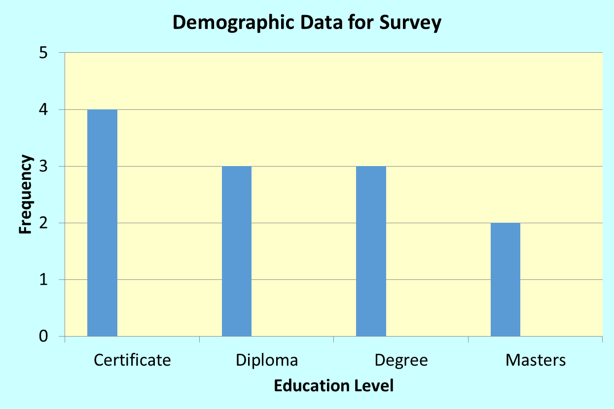 demographic data analysis Official site of the city of philadelphia, includes information on municipal services, permits, licenses, records for citizens and businesses.