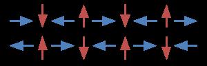 arah-momen-magnetik-bahan-non-magnetik