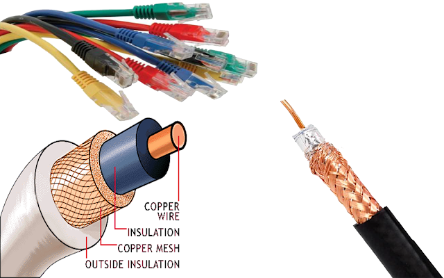 Copper Cables Types : Cabling copper cable intro part computer