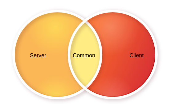 Java SSL/TLS Testing Tool: Cipher Suite