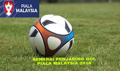 Senarai Penjaring Gol Terbanyak Piala Malaysia 2018