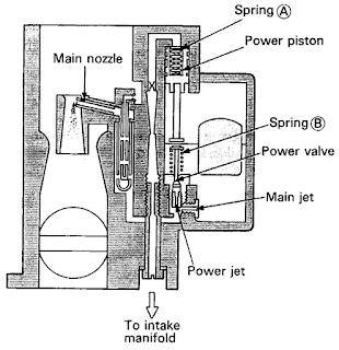 Sistem Tenaga (Power System)